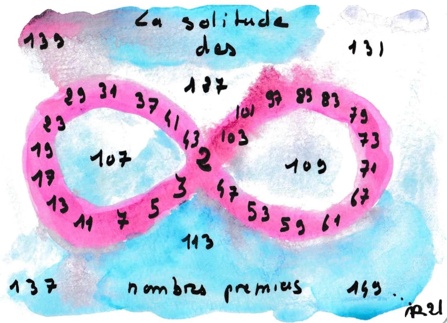 La beauté des formules de mathématiques 12
